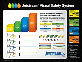 Visual Safety System